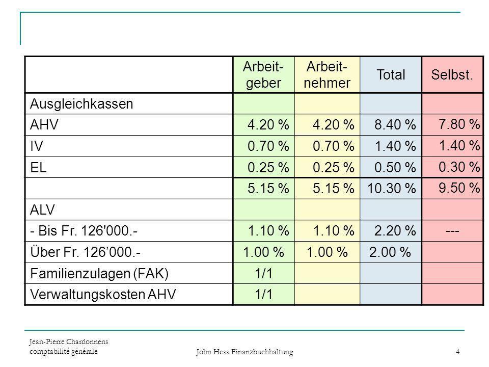 Jean-Pierre Chardonnens comptabilité générale John Hess Finanzbuchhaltung 4 Arbeit- geber Arbeit- nehmer TotalSelbst. Ausgleichkassen AHV4.20 % 8.40 %