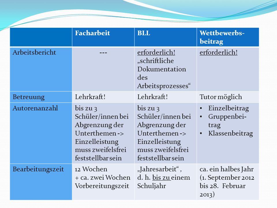 FacharbeitBLLWettbewerbs- beitrag Arbeitsbericht---erforderlich! schriftliche Dokumentation des Arbeitsprozesses erforderlich! BetreuungLehrkraft! Tut
