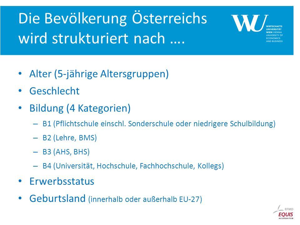Die Bevölkerung Österreichs wird strukturiert nach …. Alter (5-jährige Altersgruppen) Geschlecht Bildung (4 Kategorien) – B1 (Pflichtschule einschl. S