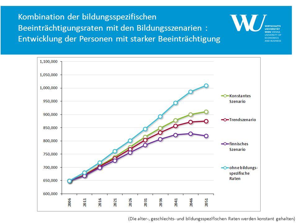 Kombination der bildungsspezifischen Beeinträchtigungsraten mit den Bildungsszenarien : Entwicklung der Personen mit starker Beeinträchtigung (Die alt