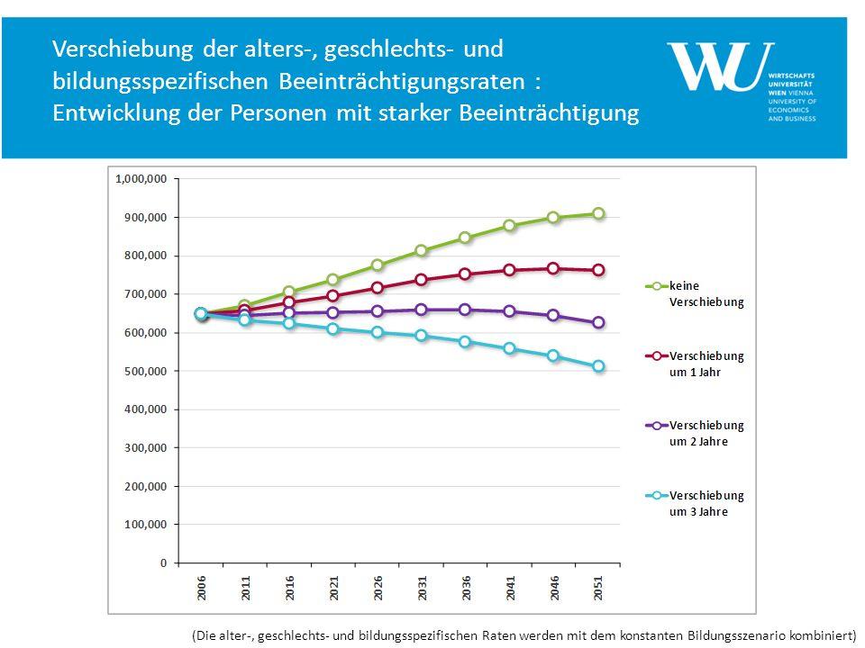 Verschiebung der alters-, geschlechts- und bildungsspezifischen Beeinträchtigungsraten : Entwicklung der Personen mit starker Beeinträchtigung (Die al
