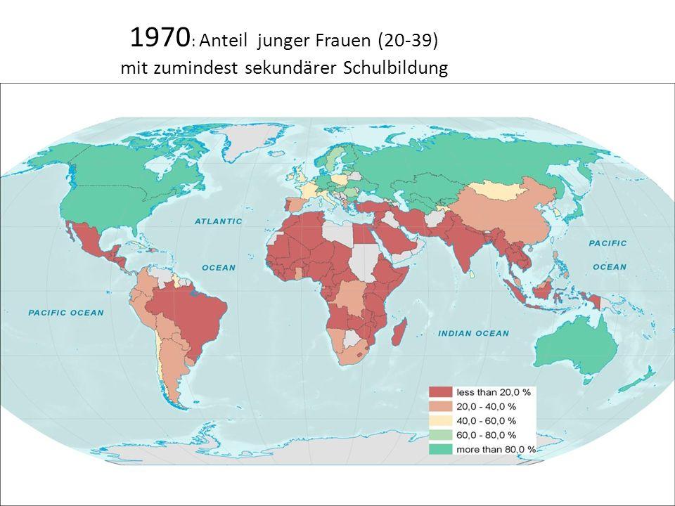 1970 : Anteil junger Frauen (20-39) mit zumindest sekundärer Schulbildung