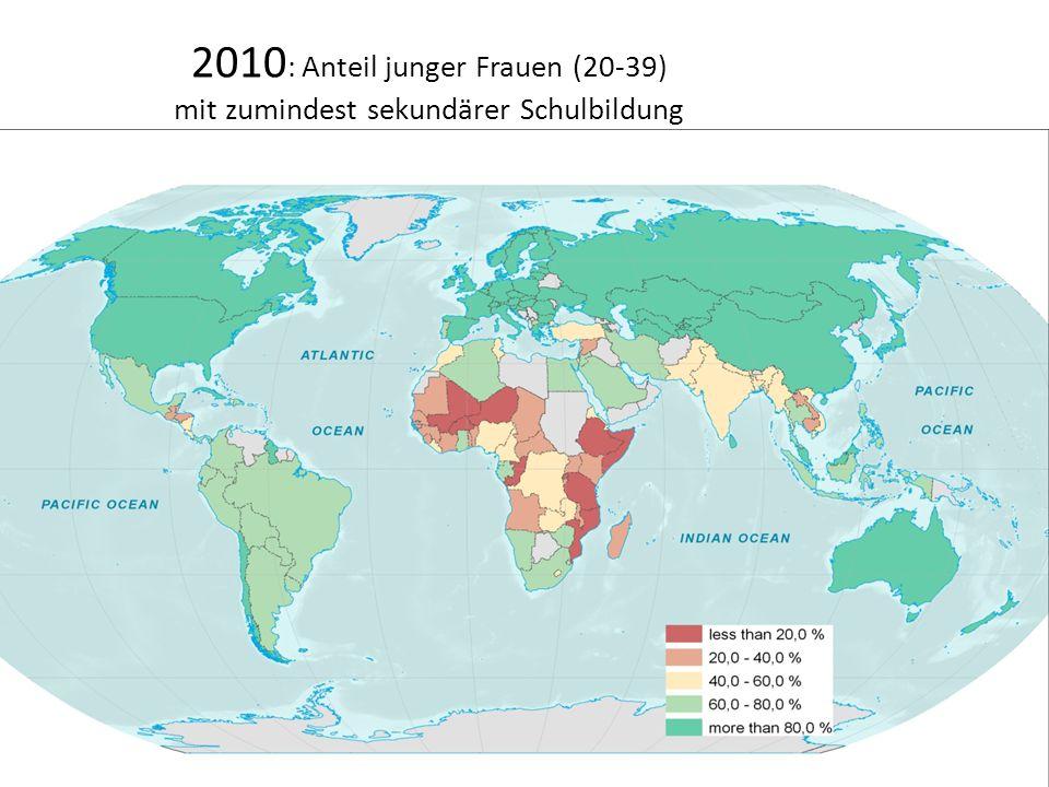 2010 : Anteil junger Frauen (20-39) mit zumindest sekundärer Schulbildung