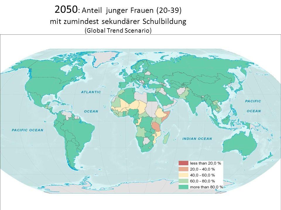 2050 : Anteil junger Frauen (20-39) mit zumindest sekundärer Schulbildung (Global Trend Scenario)