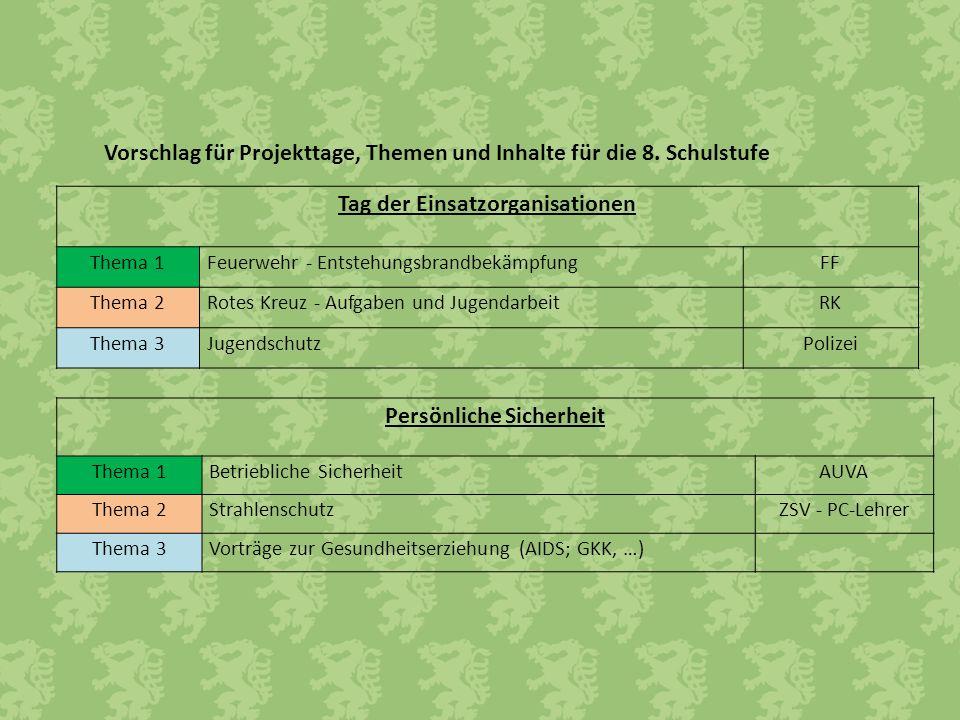 Vorschlag für Projekttage, Themen und Inhalte für die 8.