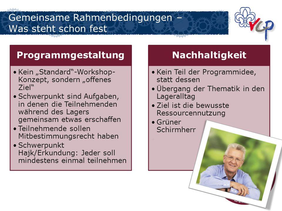 Programmgestaltung Kein Standard-Workshop- Konzept, sondern offenes Ziel Schwerpunkt sind Aufgaben, in denen die Teilnehmenden während des Lagers geme