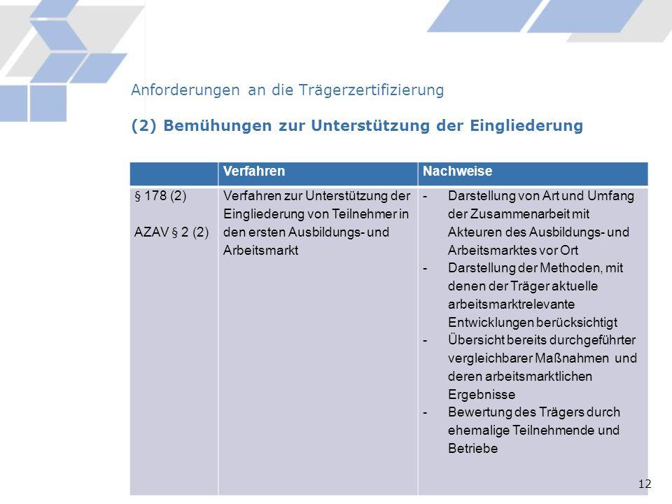 Anforderungen an die Trägerzertifizierung (2) Bemühungen zur Unterstützung der Eingliederung Verfahren Nachweise § 8 Abs. 4 (1) VerfahrenNachweise § 1