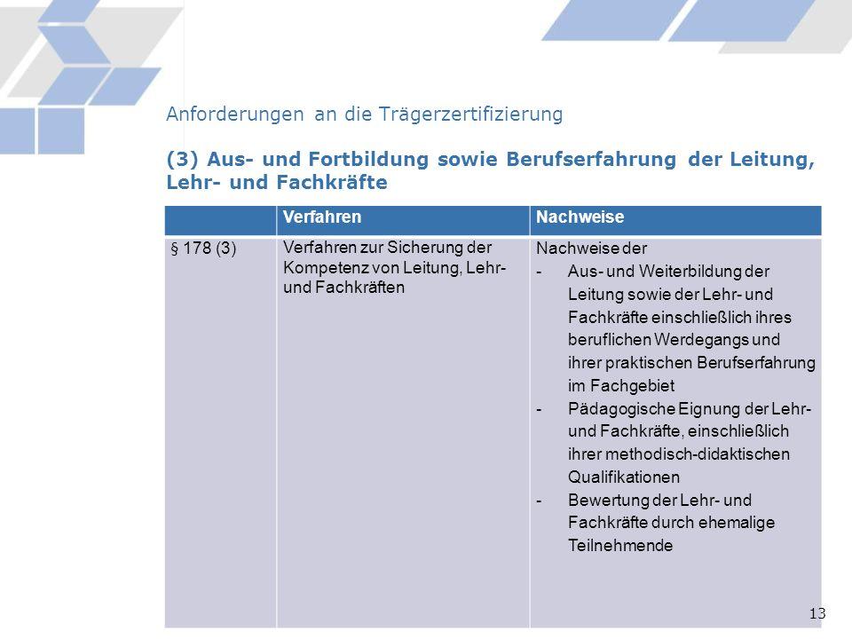 Anforderungen an die Trägerzertifizierung (3) Aus- und Fortbildung sowie Berufserfahrung der Leitung, Lehr- und Fachkräfte Verfahren Nachweise § 8 Abs