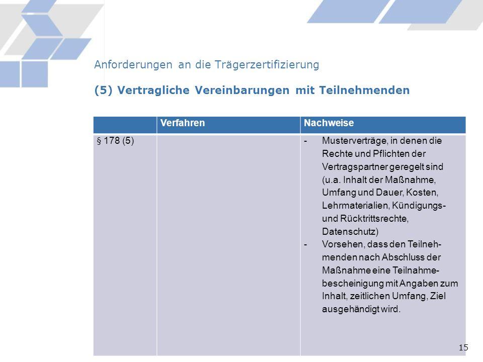 Anforderungen an die Trägerzertifizierung (5) Vertragliche Vereinbarungen mit Teilnehmenden Verfahren Nachweise § 8 Abs. 4 (1) VerfahrenNachweise § 17