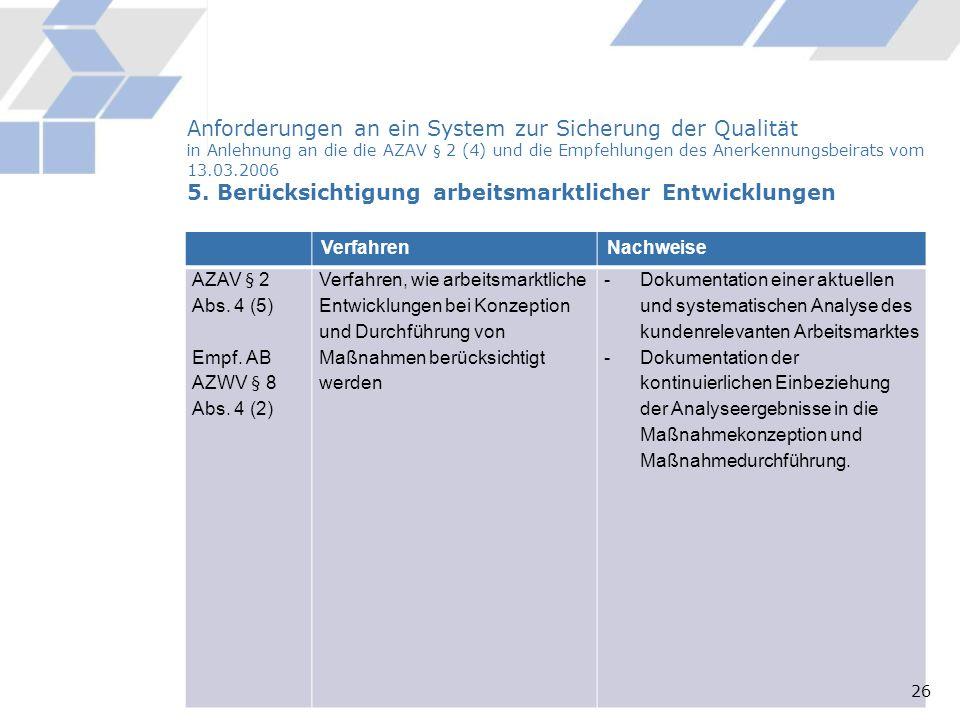 Anforderungen an ein System zur Sicherung der Qualität in Anlehnung an die die AZAV § 2 (4) und die Empfehlungen des Anerkennungsbeirats vom 13.03.200