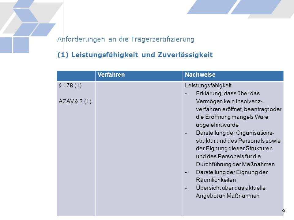Anforderungen an die Trägerzertifizierung (1) Leistungsfähigkeit und Zuverlässigkeit Verfahren Nachweise § 8 Abs. 4 (1) VerfahrenNachweise § 178 (1) A