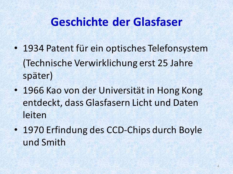 Geschichte der Glasfaser 1934 Patent für ein optisches Telefonsystem (Technische Verwirklichung erst 25 Jahre später) 1966 Kao von der Universität in Hong Kong entdeckt, dass Glasfasern Licht und Daten leiten 1970 Erfindung des CCD-Chips durch Boyle und Smith 4