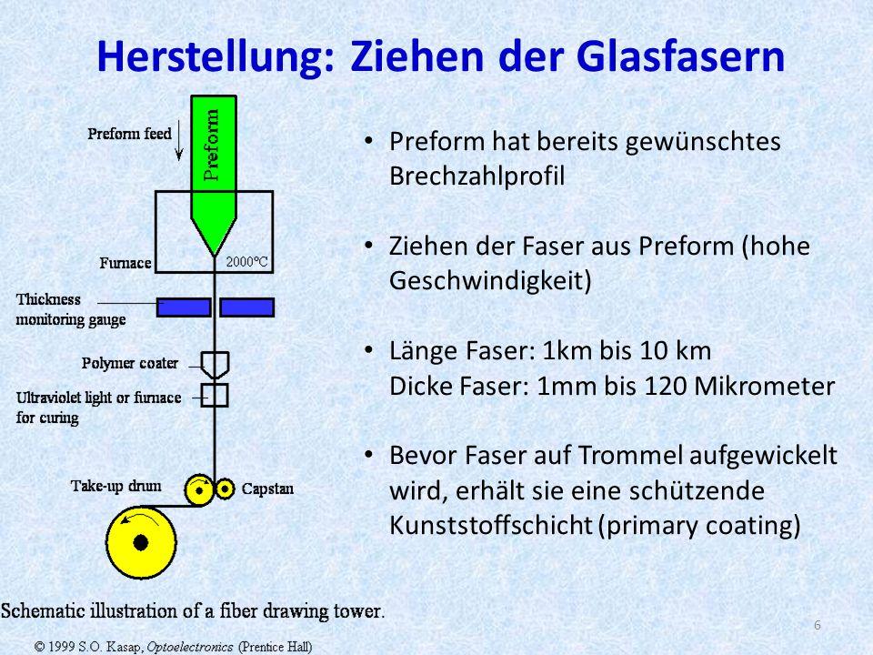 Prinzip, das Licht durch Faser führt: Totalreflexion Akzeptanzwinkel θ: Grenzwinkel α: n M < n K !.