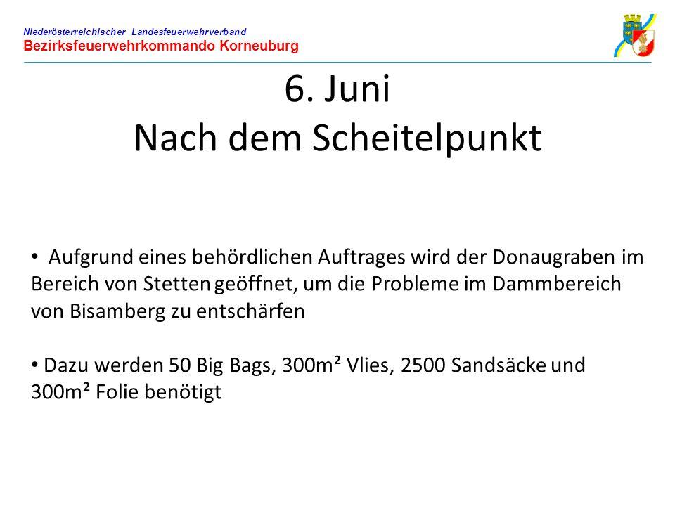 Niederösterreichischer Landesfeuerwehrverband Bezirksfeuerwehrkommando Korneuburg 6. Juni Nach dem Scheitelpunkt Aufgrund eines behördlichen Auftrages