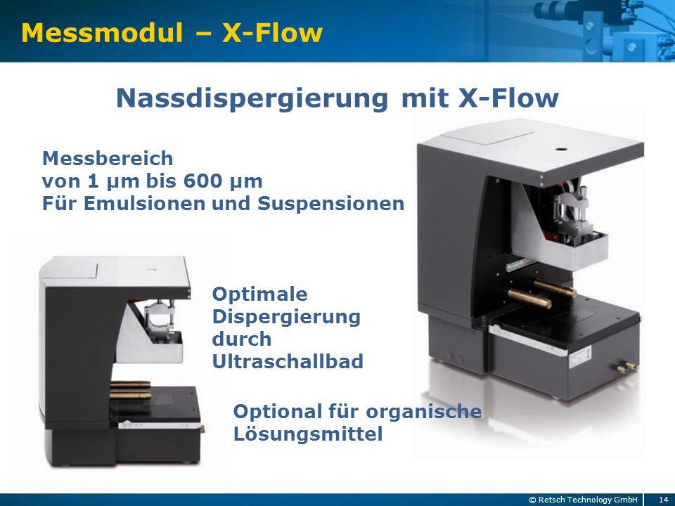 Messmodul – X-Flow 14 © Retsch Technology GmbH Messbereich von 1 µm bis 600 µm Für Emulsionen und Suspensionen Optimale Dispergierung durch Ultraschal