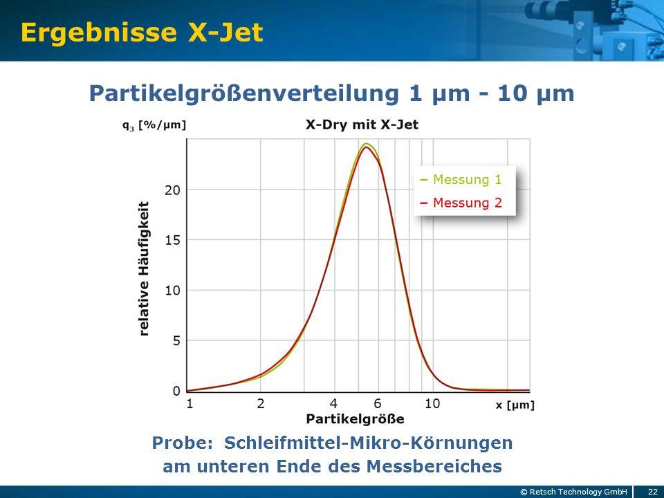 Ergebnisse X-Jet 22 © Retsch Technology GmbH Probe: Schleifmittel-Mikro-Körnungen am unteren Ende des Messbereiches Partikelgrößenverteilung 1 µm - 10