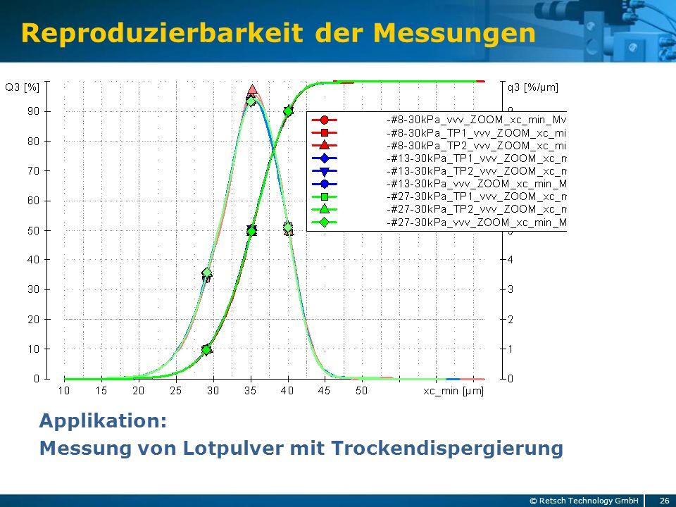 26 © Retsch Technology GmbH Reproduzierbarkeit der Messungen Applikation: Messung von Lotpulver mit Trockendispergierung