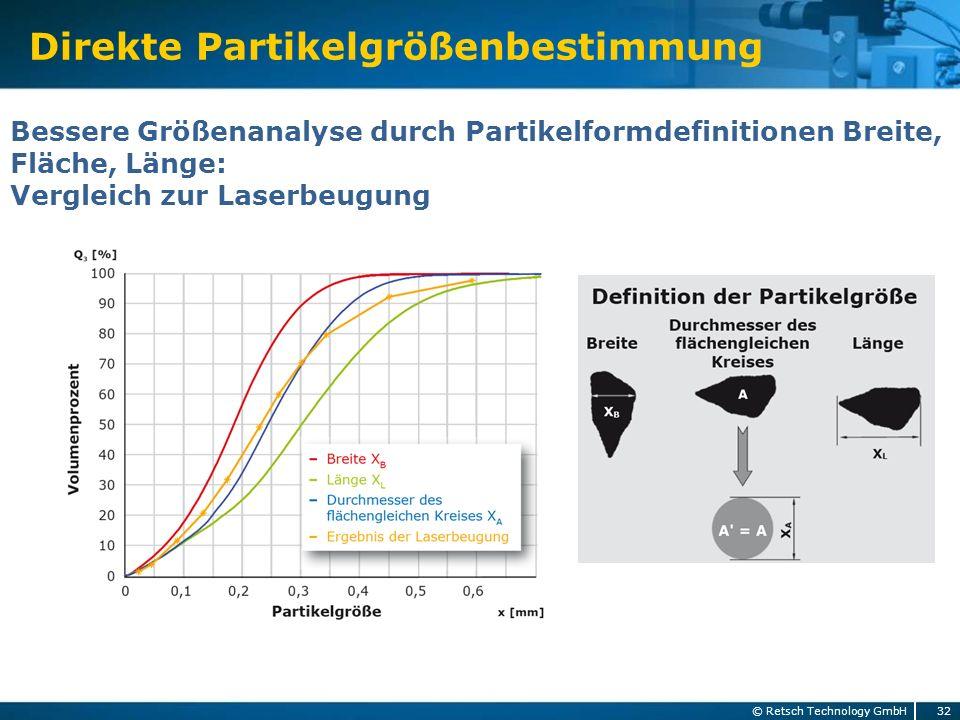 Direkte Partikelgrößenbestimmung 32 © Retsch Technology GmbH Bessere Größenanalyse durch Partikelformdefinitionen Breite, Fläche, Länge: Vergleich zur