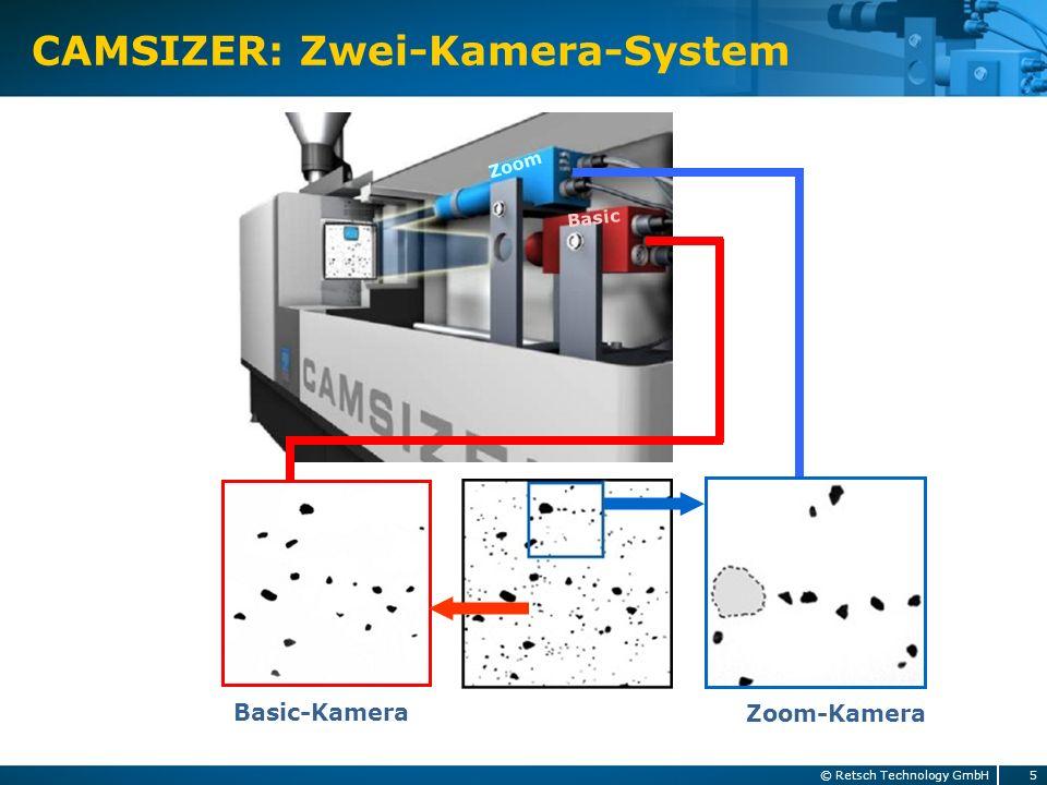 Detektion von Überkorn 36 © Retsch Technology GmbH Probe: PMMA Perlen Sichere Erkennung von Überkorn-Partikeln im 0,1 Vol%-Bereich
