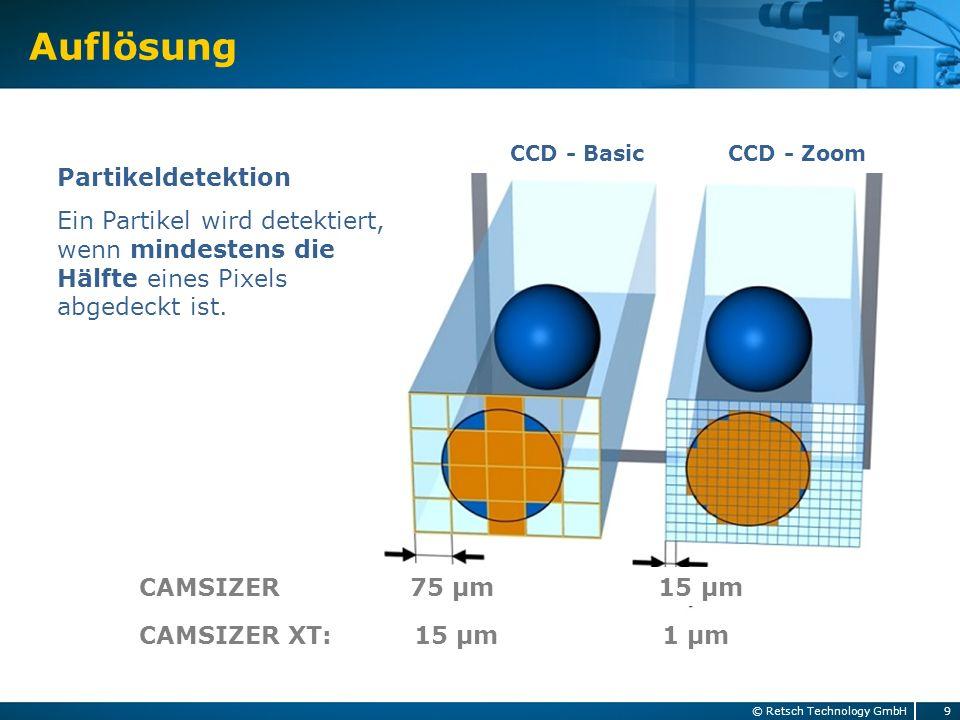 Auflösung 9© Retsch Technology GmbH CCD - Basic Partikeldetektion Ein Partikel wird detektiert, wenn mindestens die Hälfte eines Pixels abgedeckt ist.