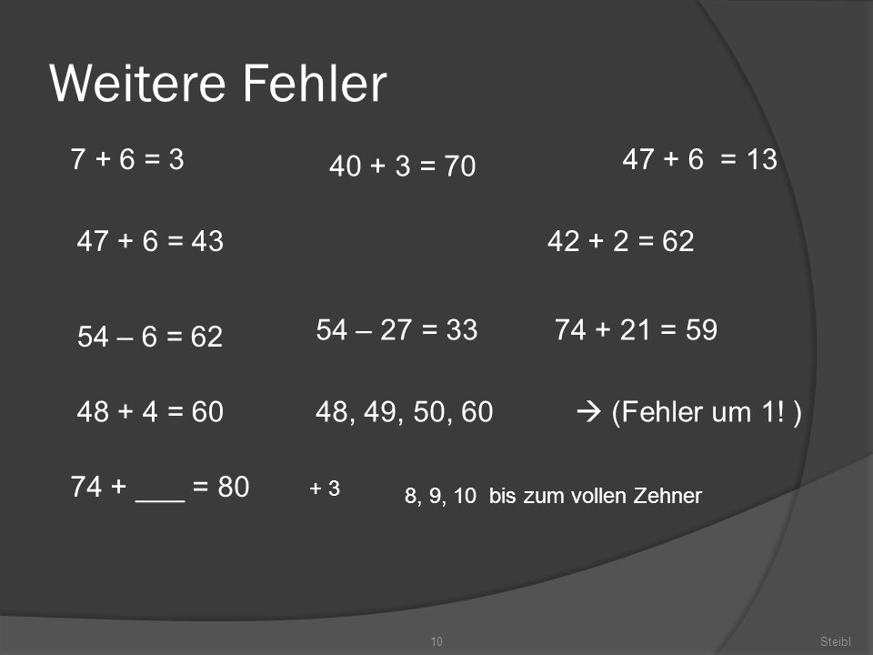 Weitere Fehler 10Steibl 7 + 6 = 3 40 + 3 = 70 47 + 6 = 13 47 + 6 = 4342 + 2 = 62 54 – 6 = 62 54 – 27 = 3374 + 21 = 59 48 + 4 = 6048, 49, 50, 60 (Fehle