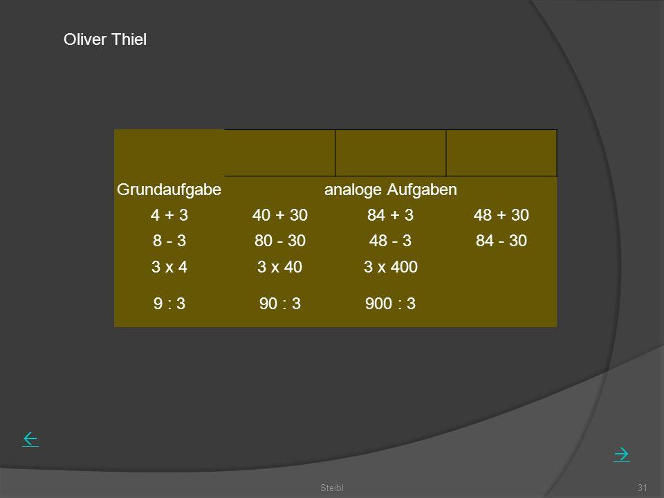 Steibl31 Grundaufgabeanaloge Aufgaben 4 + 340 + 3084 + 348 + 30 8 - 380 - 3048 - 384 - 30 3 x 43 x 403 x 400 9 : 390 : 3900 : 3 Oliver Thiel