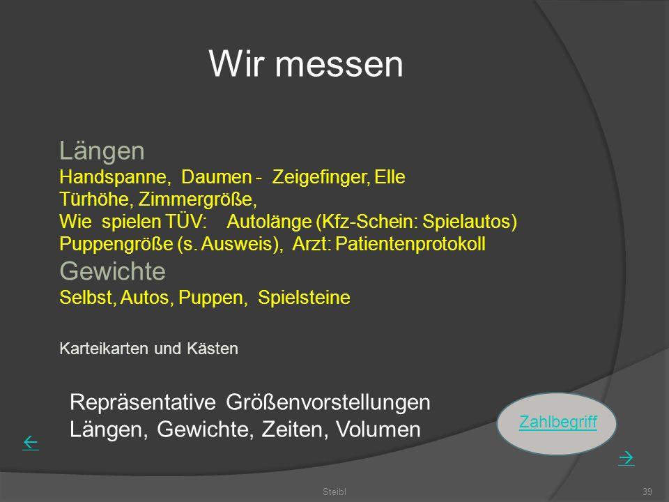 Steibl39 Wir messen Längen Handspanne, Daumen - Zeigefinger, Elle Türhöhe, Zimmergröße, Wie spielen TÜV: Autolänge (Kfz-Schein: Spielautos) Puppengröße (s.