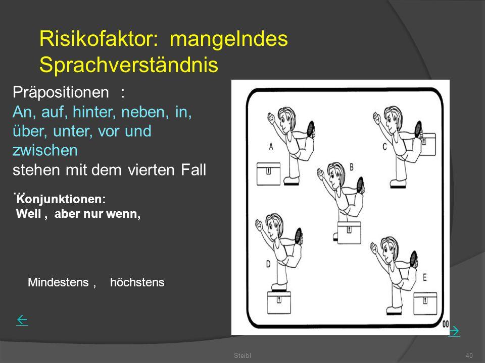Steibl40 Präpositionen : An, auf, hinter, neben, in, über, unter, vor und zwischen stehen mit dem vierten Fall... Risikofaktor: mangelndes Sprachverst