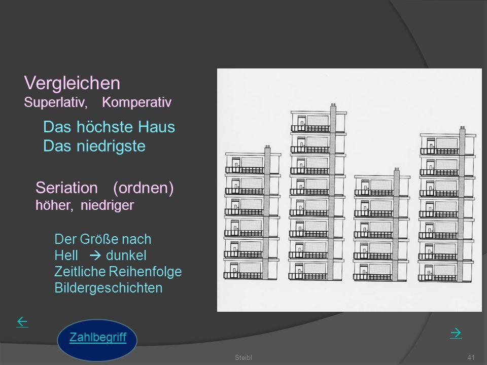 Steibl41 Vergleichen Superlativ, Komperativ Das höchste Haus Das niedrigste Seriation (ordnen) höher, niedriger Der Größe nach Hell dunkel Zeitliche R