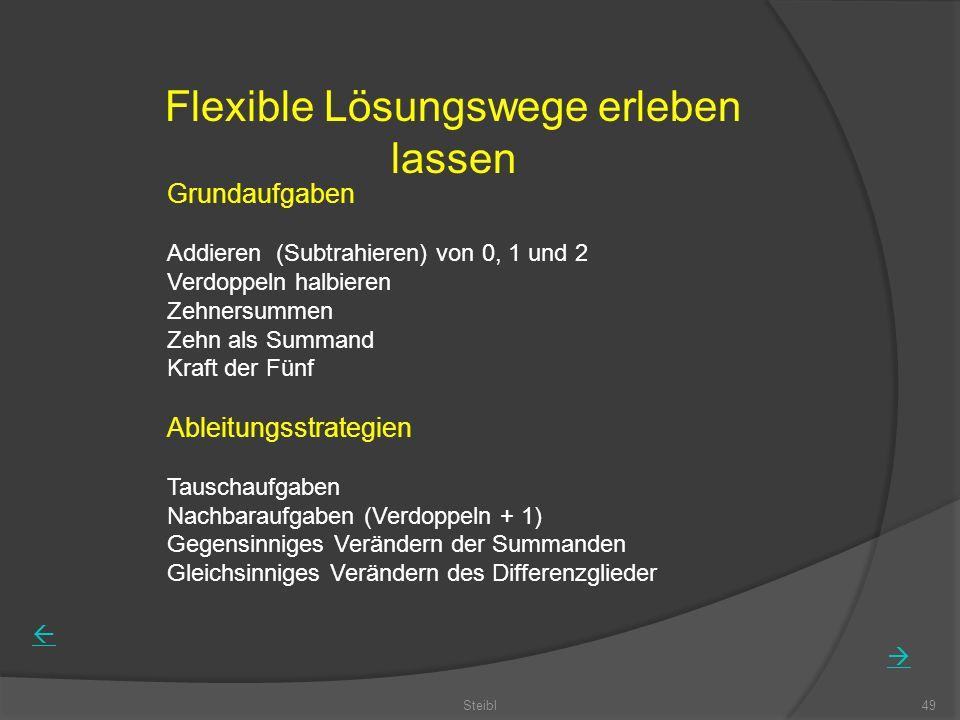 Steibl49 Flexible Lösungswege erleben lassen Grundaufgaben Addieren (Subtrahieren) von 0, 1 und 2 Verdoppeln halbieren Zehnersummen Zehn als Summand Kraft der Fünf Ableitungsstrategien Tauschaufgaben Nachbaraufgaben (Verdoppeln + 1) Gegensinniges Verändern der Summanden Gleichsinniges Verändern des Differenzglieder