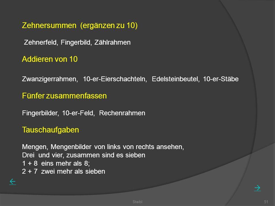 Steibl51 Zehnersummen (ergänzen zu 10) Zehnerfeld, Fingerbild, Zählrahmen Addieren von 10 Zwanzigerrahmen, 10-er-Eierschachteln, Edelsteinbeutel, 10-e