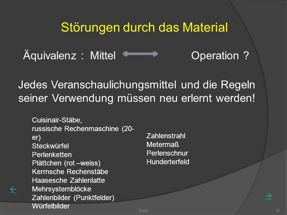 Steibl52 Störungen durch das Material Äquivalenz : Mittel Operation ? Jedes Veranschaulichungsmittel und die Regeln seiner Verwendung müssen neu erler
