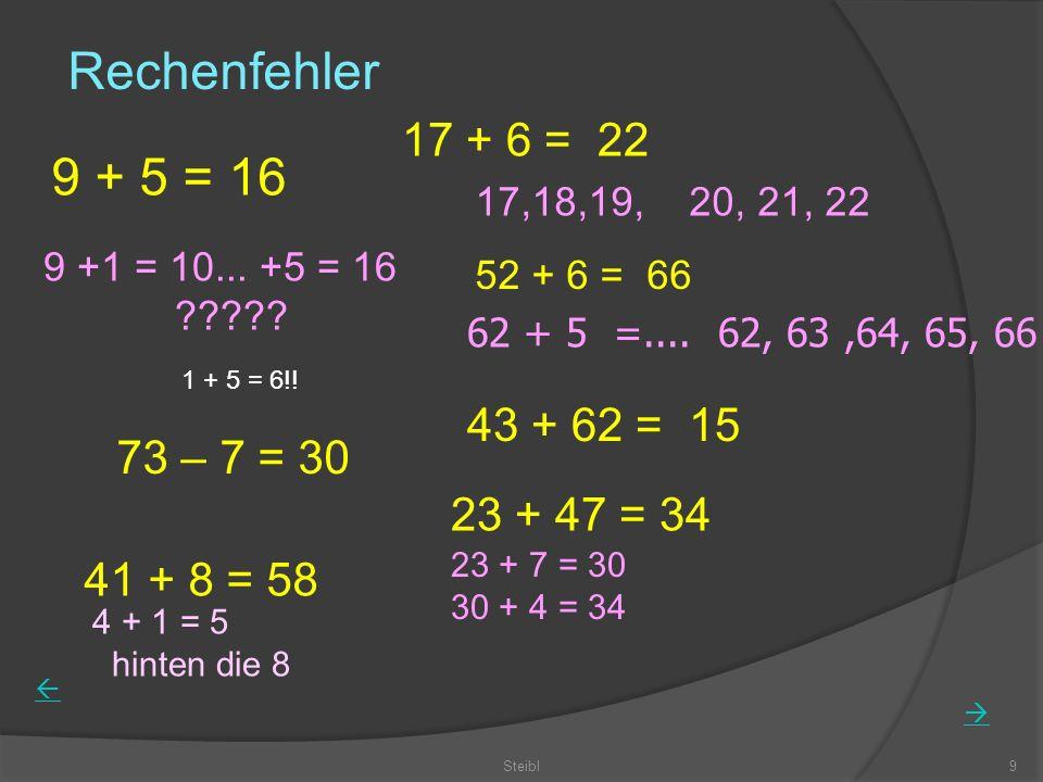 Weitere Fehler 10Steibl 7 + 6 = 3 40 + 3 = 70 47 + 6 = 13 47 + 6 = 4342 + 2 = 62 54 – 6 = 62 54 – 27 = 3374 + 21 = 59 48 + 4 = 6048, 49, 50, 60 (Fehler um 1.