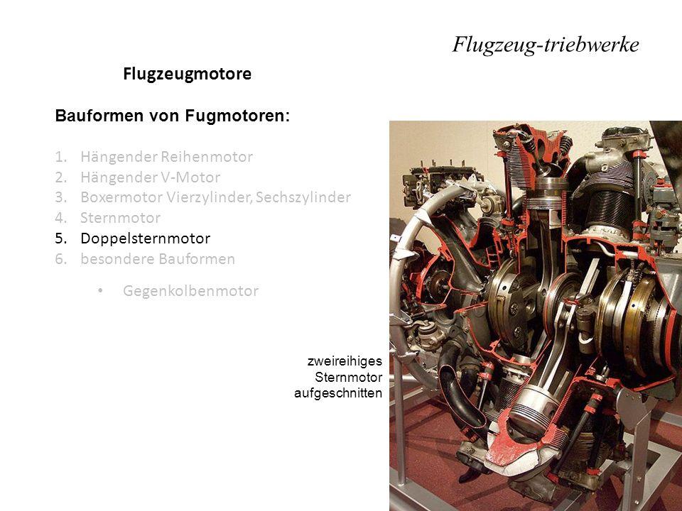 Flugzeug-triebwerke Flugzeugmotore Bauformen von Fugmotoren: 1.Hängender Reihenmotor 2.Hängender V-Motor 3.Boxermotor Vierzylinder, Sechszylinder 4.St
