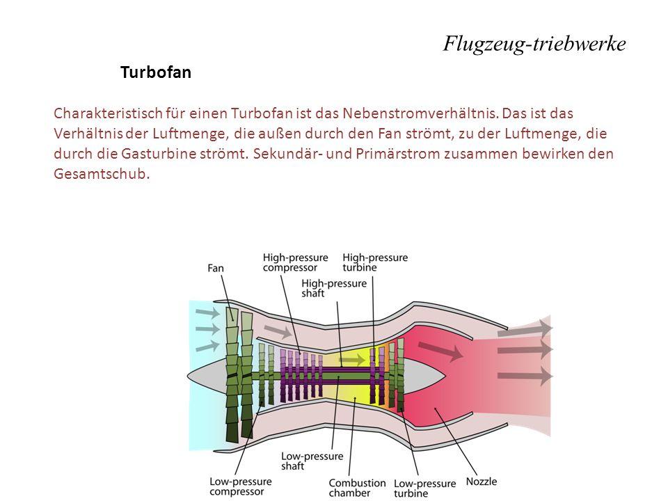 Flugzeug-triebwerke Turbofan Charakteristisch für einen Turbofan ist das Nebenstromverhältnis. Das ist das Verhältnis der Luftmenge, die außen durch d