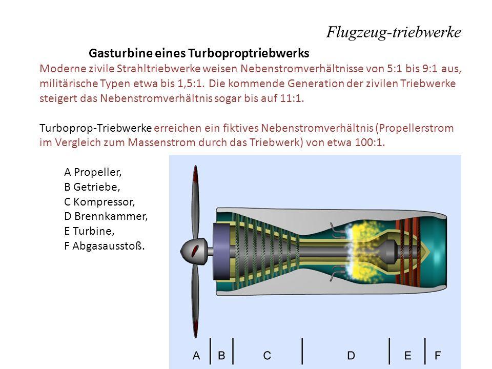Flugzeug-triebwerke Gasturbine eines Turboproptriebwerks Moderne zivile Strahltriebwerke weisen Nebenstromverhältnisse von 5:1 bis 9:1 aus, militärisc