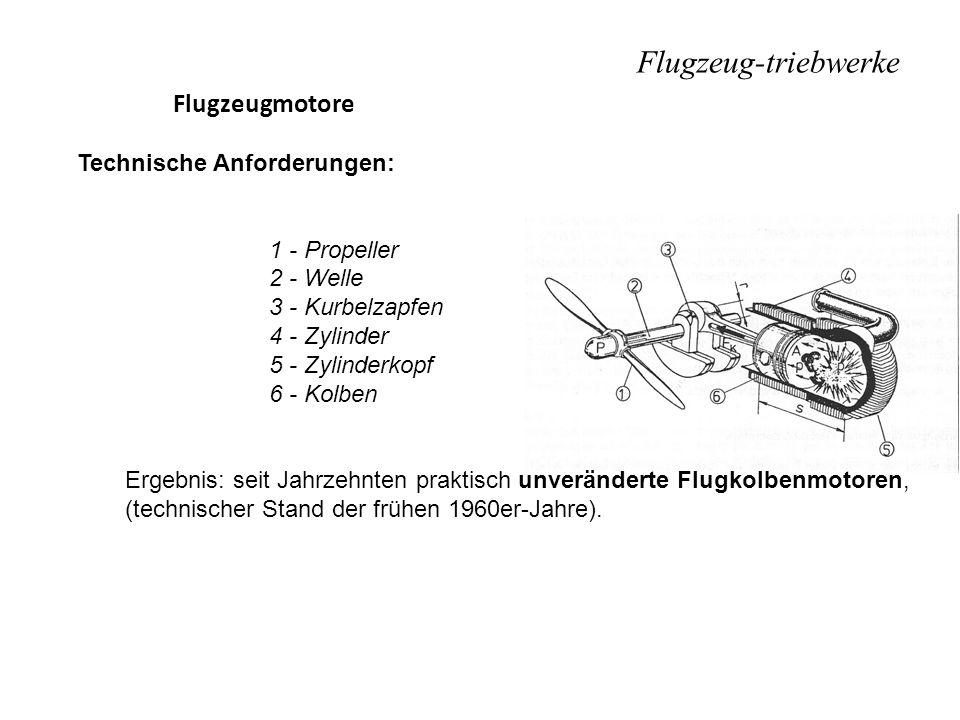 Flugzeugmotore Technische Anforderungen: 1 - Propeller 2 - Welle 3 - Kurbelzapfen 4 - Zylinder 5 - Zylinderkopf 6 - Kolben Ergebnis: seit Jahrzehnten