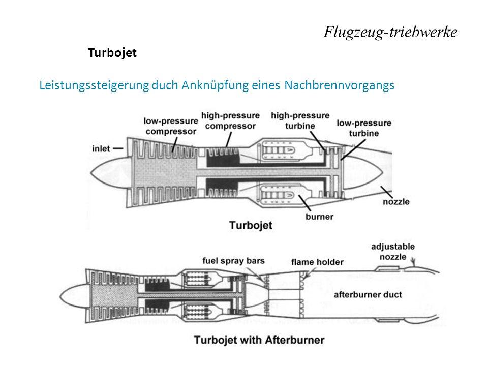 Flugzeug-triebwerke Turbojet Leistungssteigerung duch Anknüpfung eines Nachbrennvorgangs