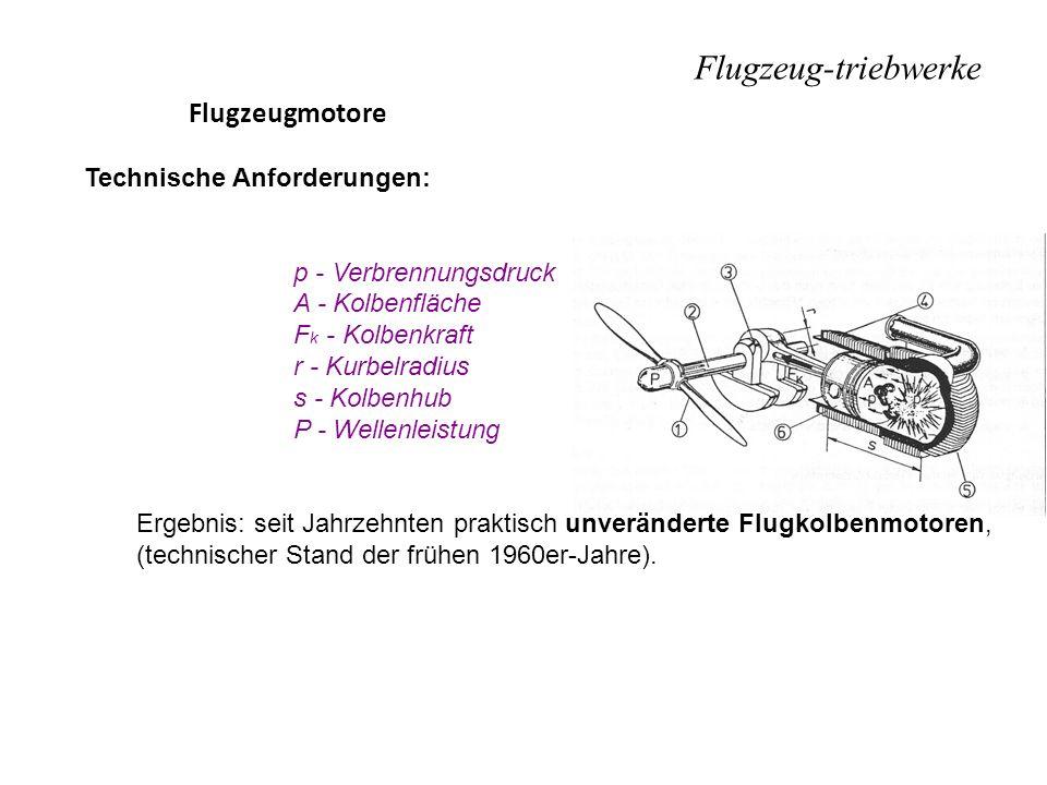 Flugzeugmotore Technische Anforderungen: p - Verbrennungsdruck A - Kolbenfläche F k - Kolbenkraft r - Kurbelradius s - Kolbenhub P - Wellenleistung Er