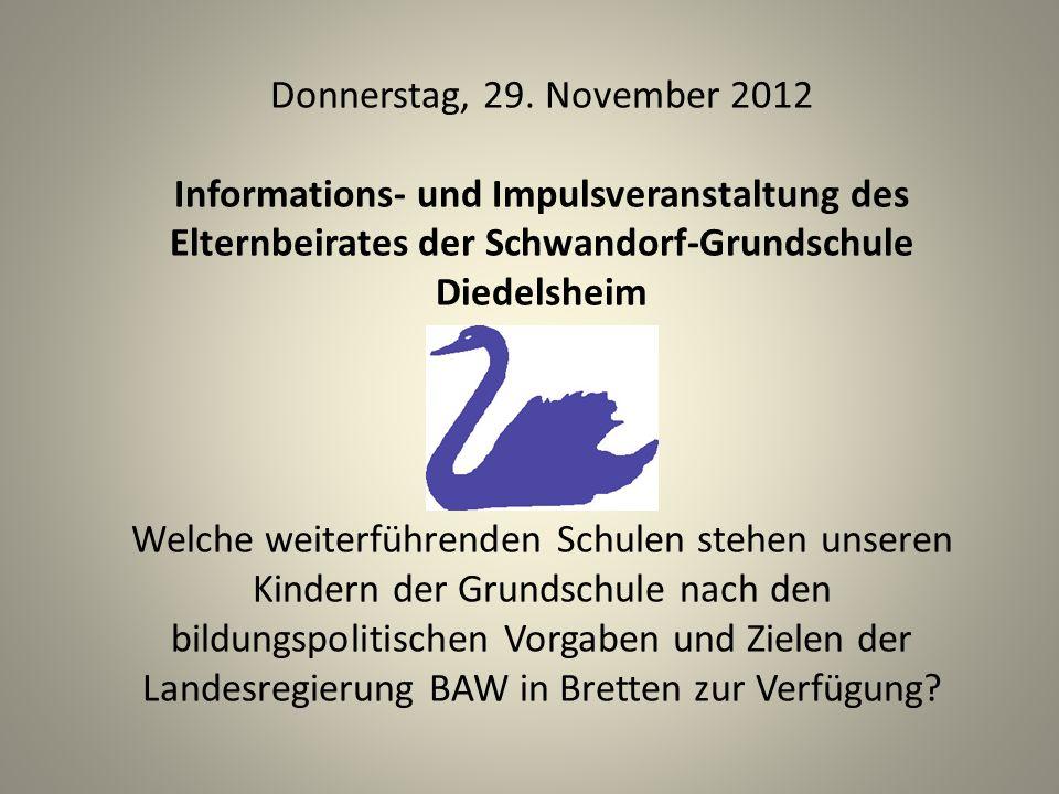 Donnerstag, 29. November 2012 Informations- und Impulsveranstaltung des Elternbeirates der Schwandorf-Grundschule Diedelsheim Welche weiterführenden S