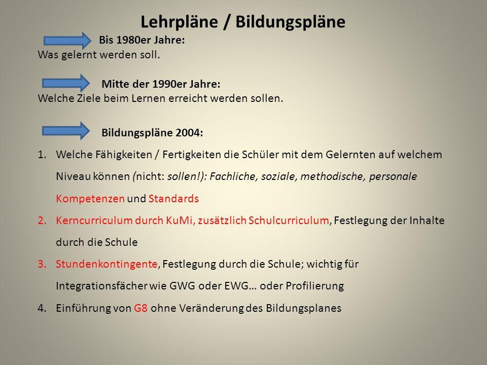 Lehrpläne / Bildungspläne Bis 1980er Jahre: Was gelernt werden soll. Mitte der 1990er Jahre: Welche Ziele beim Lernen erreicht werden sollen. Bildungs
