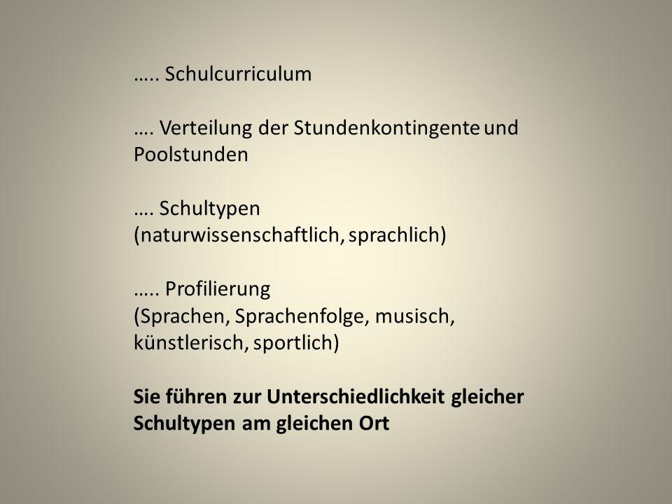 ….. Schulcurriculum …. Verteilung der Stundenkontingente und Poolstunden …. Schultypen (naturwissenschaftlich, sprachlich) ….. Profilierung (Sprachen,