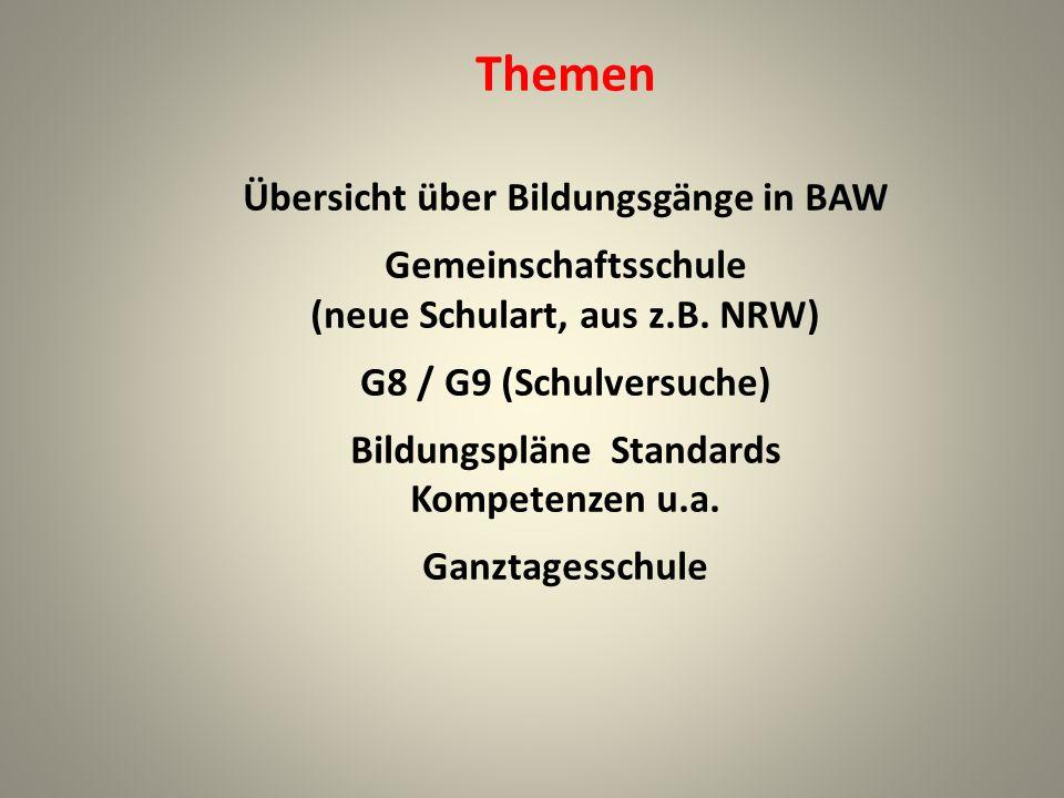 Themen Übersicht über Bildungsgänge in BAW Gemeinschaftsschule (neue Schulart, aus z.B. NRW) G8 / G9 (Schulversuche) Bildungspläne Standards Kompetenz