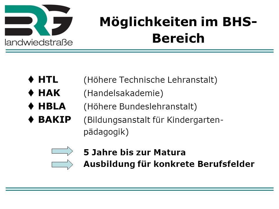 Möglichkeiten im BHS- Bereich HTL (Höhere Technische Lehranstalt) HAK (Handelsakademie) HBLA (Höhere Bundeslehranstalt) BAKIP (Bildungsanstalt für Kin