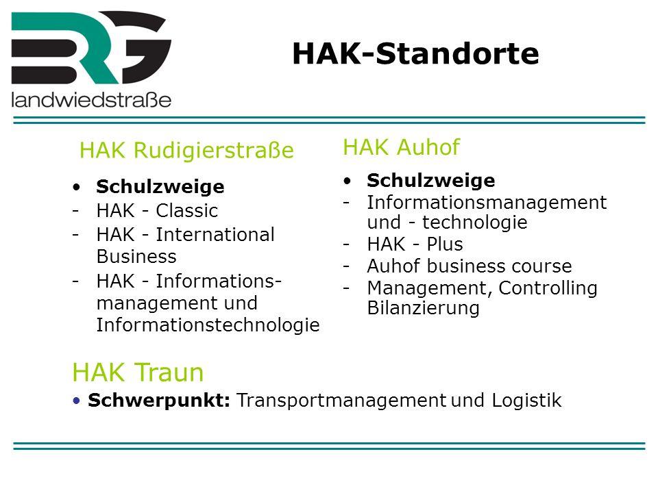 HAK-Standorte HAK Rudigierstraße Schulzweige -HAK - Classic -HAK - International Business -HAK - Informations- management und Informationstechnologie