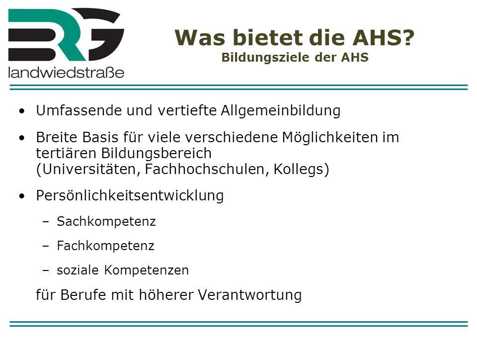 Anmeldung für AHS und B(M)HS Montag, 24.2.2014 bis Freitag, 28.2.2014 / 7.3.2014 z.T.