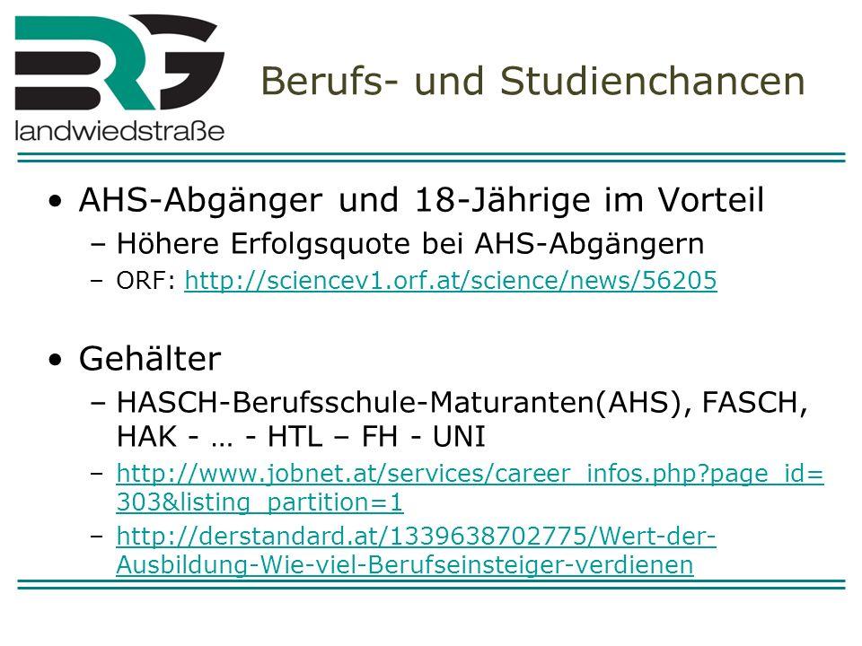 Berufs- und Studienchancen AHS-Abgänger und 18-Jährige im Vorteil –Höhere Erfolgsquote bei AHS-Abgängern –ORF: http://sciencev1.orf.at/science/news/56