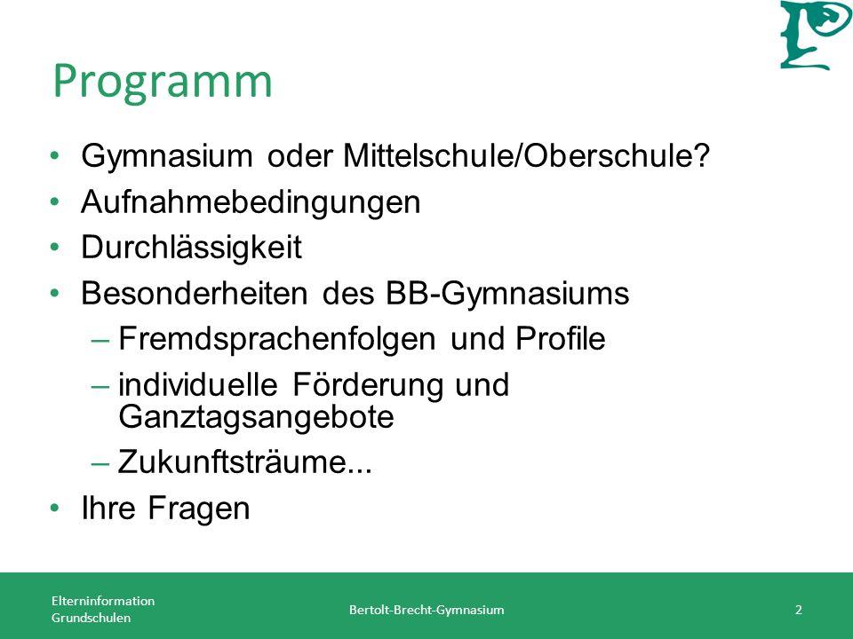 Programm Bertolt-Brecht-Gymnasium2 Elterninformation Grundschulen Gymnasium oder Mittelschule/Oberschule? Aufnahmebedingungen Durchlässigkeit Besonder