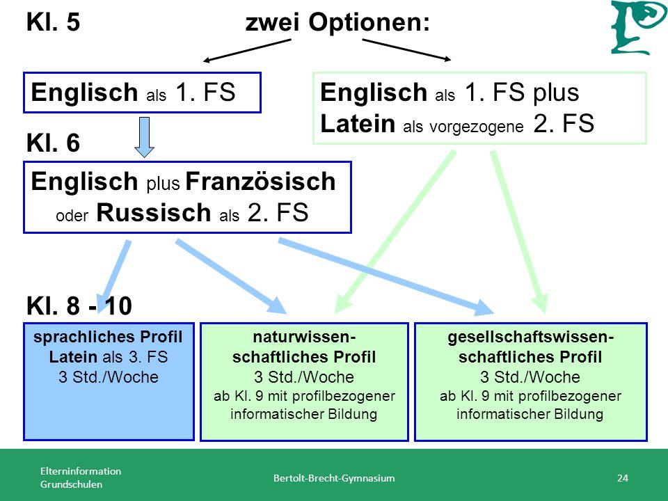 Kl. 5 zwei Optionen: Englisch als 1. FSEnglisch als 1. FS plus Latein als vorgezogene 2. FS Kl. 6 Englisch plus Französisch oder Russisch als 2. FS Kl