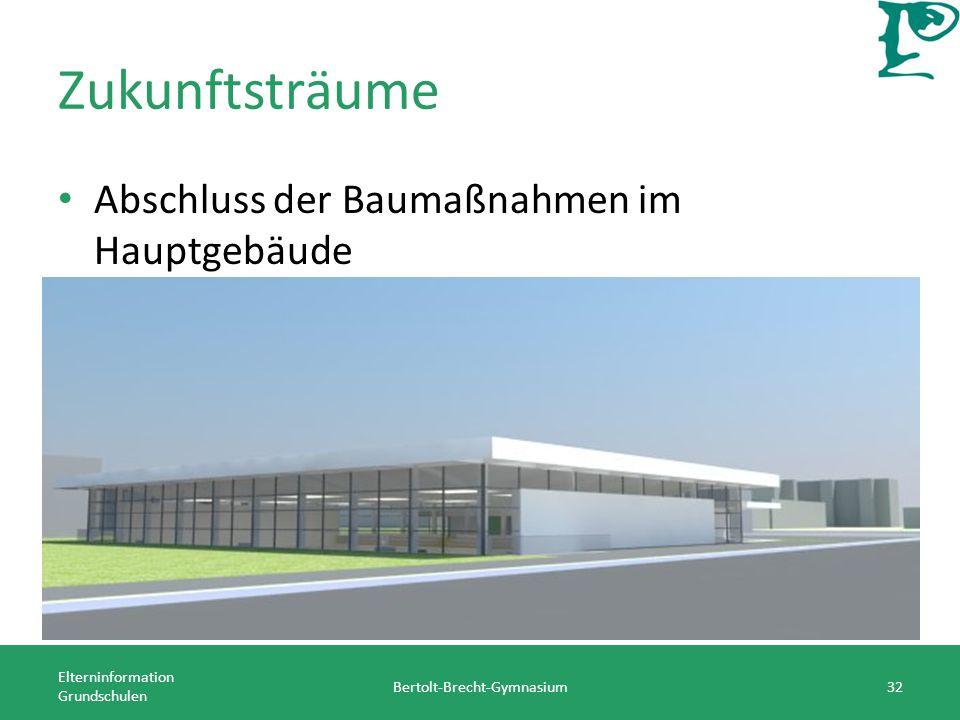 Zukunftsträume Abschluss der Baumaßnahmen im Hauptgebäude Bau einer Drei-Felder-Sporthalle 2015 Generalsanierung oder Neubau des Nebengebäudes Elterni